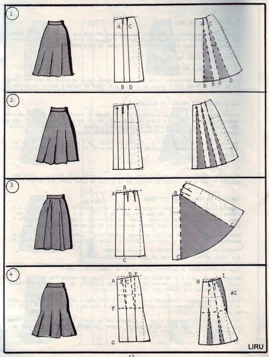ways to alter a basic skirt pattern and make your own!  Kinda fun!