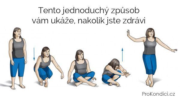 Tento jednoduchý způsob vám ukáže, nakolik jste zdrávi | ProKondici.cz