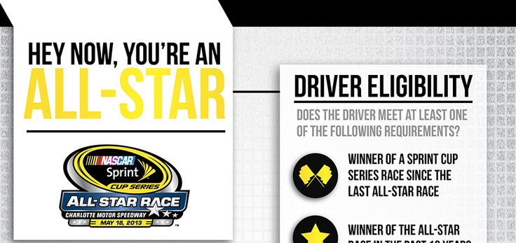 nascar all star race standings 2014