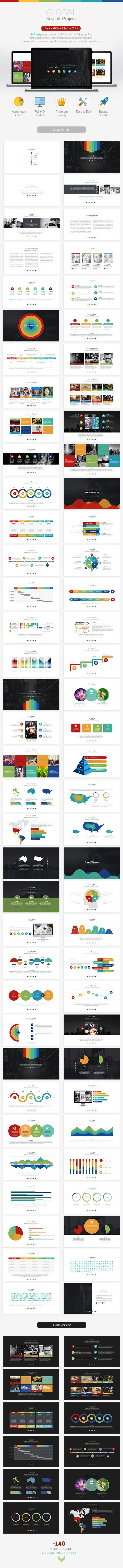 Global Project  Keynote Presentation - Business Keynote Templates
