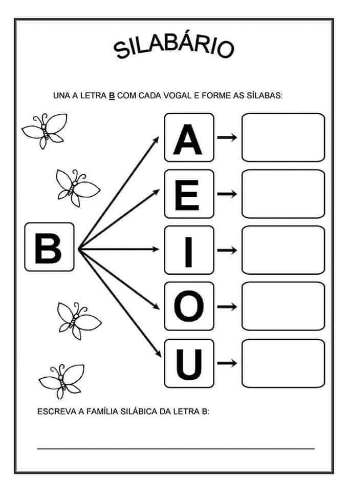 Blog Educacao E Transformacao Silabario Atividades Letra E Consoantes E Vogais Atividades Com O Alfabeto