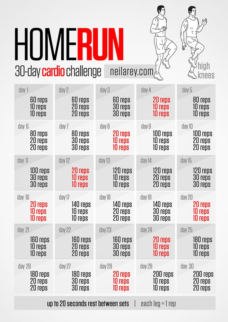 Gallery For > 30 Day Cardio Challenge Chart