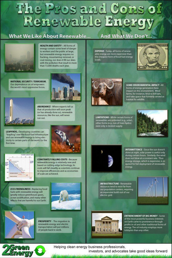 Pros and Cons of Renewable Energy. Great for generating a debate in class on the issue.