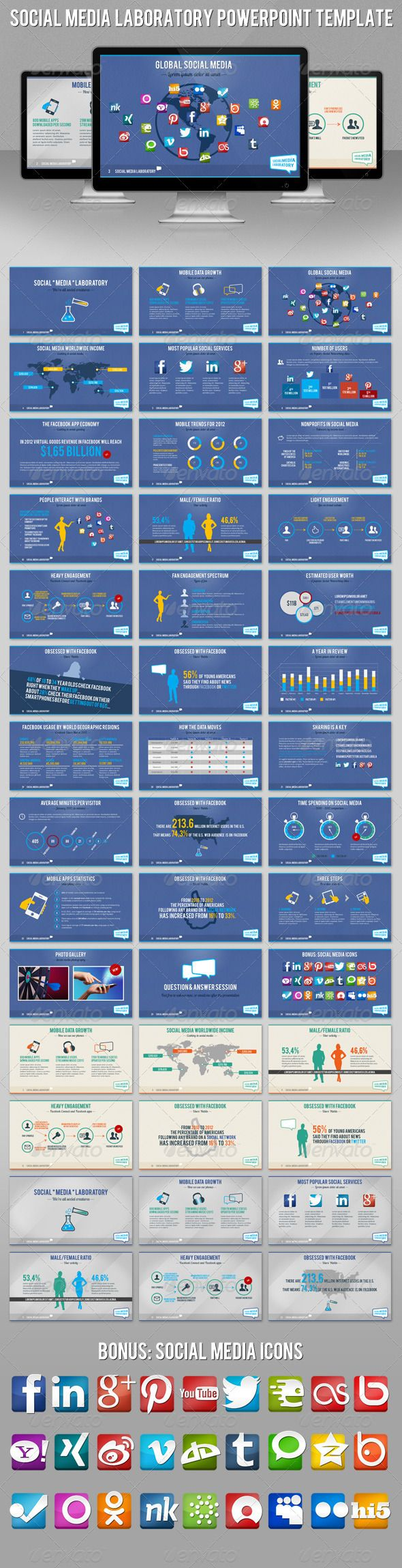 Social Media Laboratory HD PowerPoint Template - Powerpoint Templates Presentation Templates