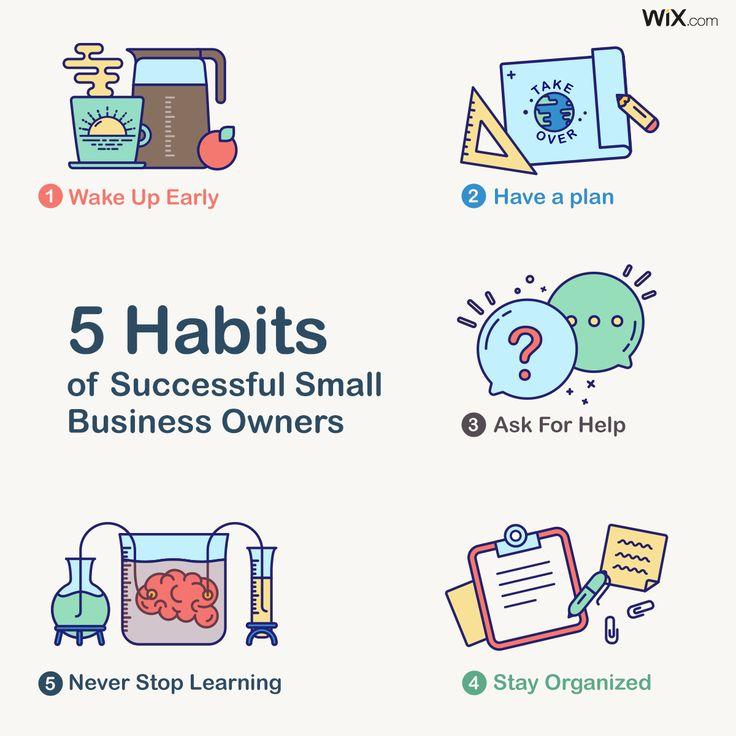5 Habits of successful small business owners | Infographic