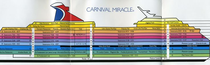 Deck Plan Carnival Miracle Woodworking Projects Amp Plans