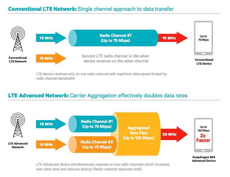 L'opérateur suisse a fait cet été deux annonces dans les infrastructures et services mobiles : une forte accroissement des débits et capacités en 4G LTE, et une amélioration de la qualité de réception à l'intérieur des bâtiments en utilisant le WiFi.