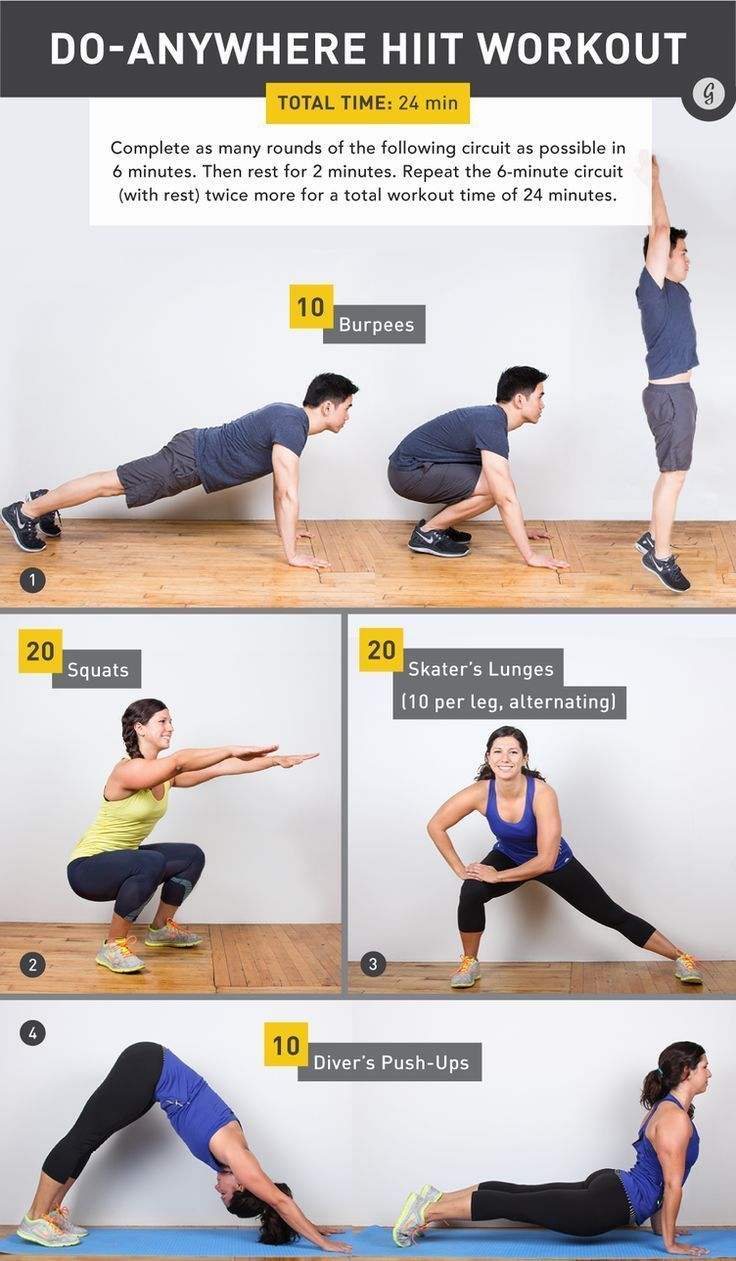 A No-Equipment, Full-Body Workout in Just 24 Minutes #bodyweight #exercise #fitness
