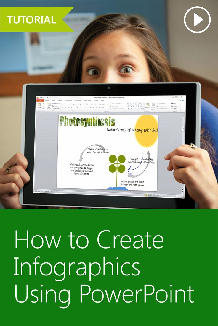 Watch how PowerPoint's drawing tools give you students the power to create…