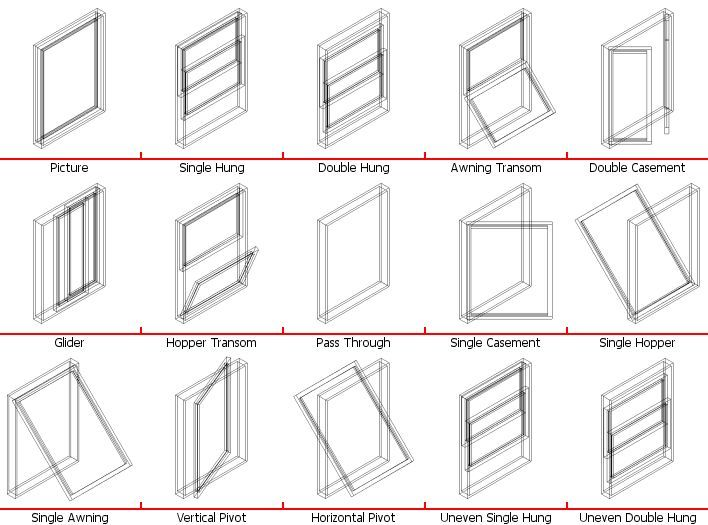 Window types google search bdcs pinterest window for Types of windows