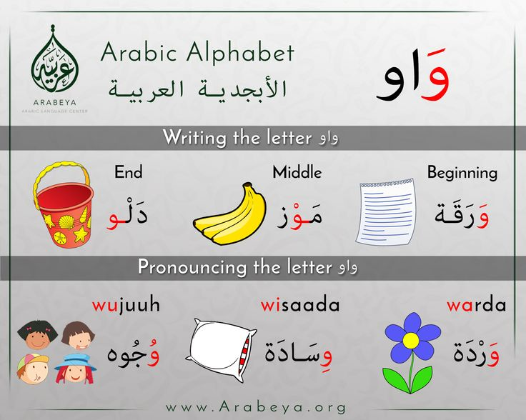 how to learn arabic alphabet in english