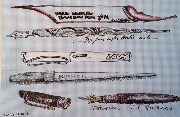Five of my favourite pens (there are more - I confess to a slight addiction) I used each pen to do its drawing - Lamy for Lamy drawing and so on...