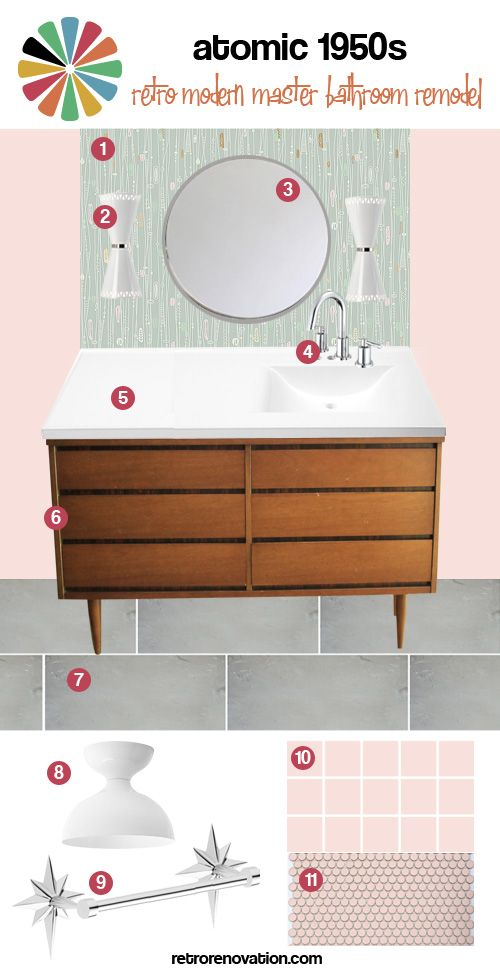 Atomic 1950s Retro Modern bath remodel idea board