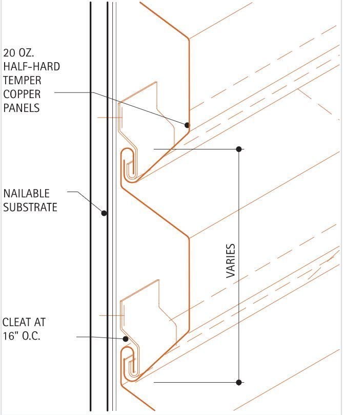 Beveled Copper System In 2020 Wall Cladding Cladding Facade Material