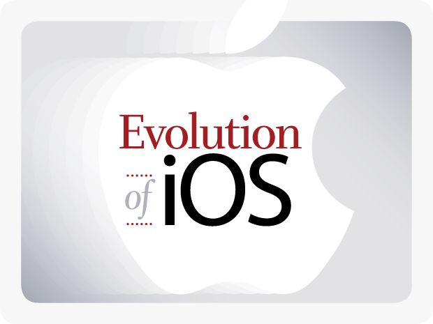 ••iOS Evolution•• article by ComputerWorld 2015-09-04 • born 2007-06-29 • iOS2 2008-07-11 (iPhone 3G) • iOS3 2009-06-17 (iPhone 3GS) • iOS4 2010-06-21 (iPhone4/iPad2) • iOS5 2011-06-06 (iPhone4S) • iOS6 2012-06-11 (iPhone5/ iPod Touch5) • iOS7 2013-06-10 (iPad Mini) • iOS8 2014-06-02 (iPhone6/6+  iPad Air2) • wiki: https://en.wikipedia.org/wiki/IOS_version_history