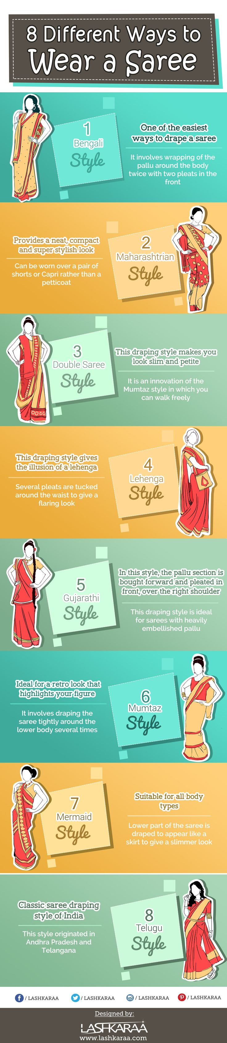 8 different ways of drapping sarees
