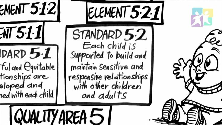 Episode 6: Quality Area 5—Relationships with children