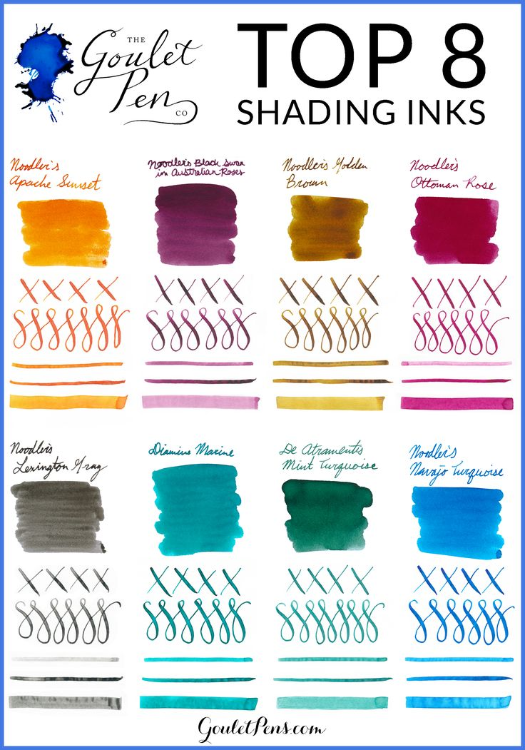 Interested in trying a fountain pen ink that shades, but not sure where to start? Check out these top 8.