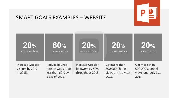 Smart Goals Tool Box: Examples: Website Http://Www
