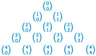 Pascals Triangle Combinations: PreCalculus