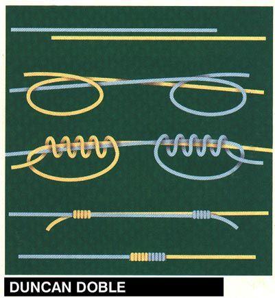 Duncan Knoten leicht selber machen.