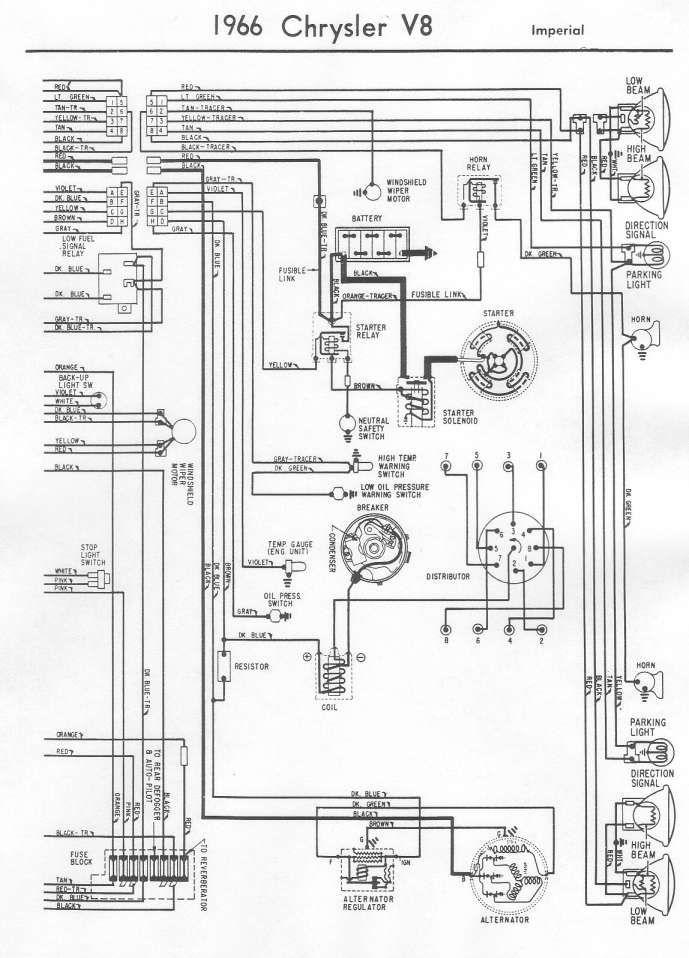 12 D16a Engine Wiring Diagram Engine Diagram Wiringg Net Trailer Wiring Diagram National Electric Diagram