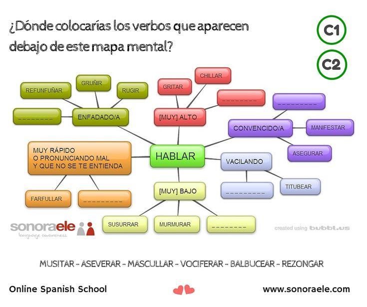 Best 89 la navidad y el ao nuevo images on pinterest xmas online spanish ms que hablar ccuart Image collections
