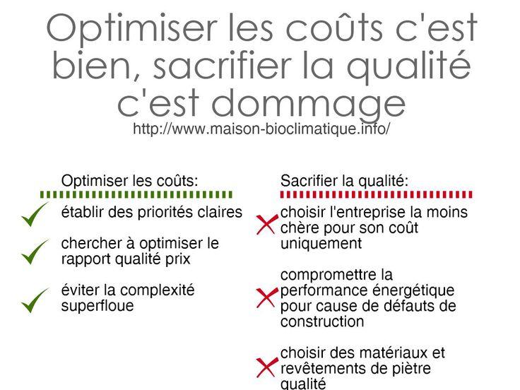 Awesome Je Veux Faire Construire Ma Maison Pour Un Cout Optimis With Prix  Materiaux Maison