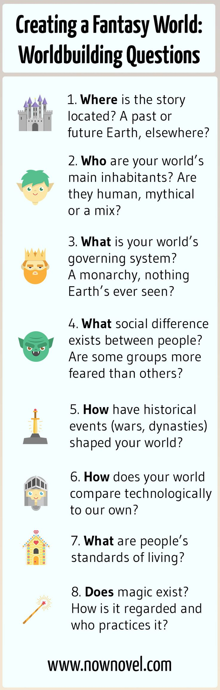 Infographic: Fantasy worldbuilding questions | Now Novel fantasy worldbuilding writing tip