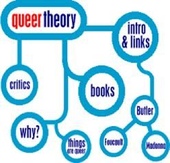 "QUEER THEORY/ORIGIN: Queer theory has been used to analyze many texts in which characters do not assimilate to social norms. EXPLANATION: Analyzation through the lens focusing on ""in betweens"". EXAMPLE: Many can think of some certain characters in literature as ""in betweens"" not fitting into a single category of, say male/female."
