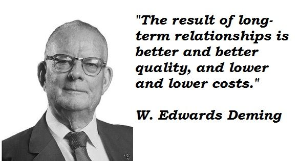 The Deming Prize was named after W. Edwards Deming | #2 ...