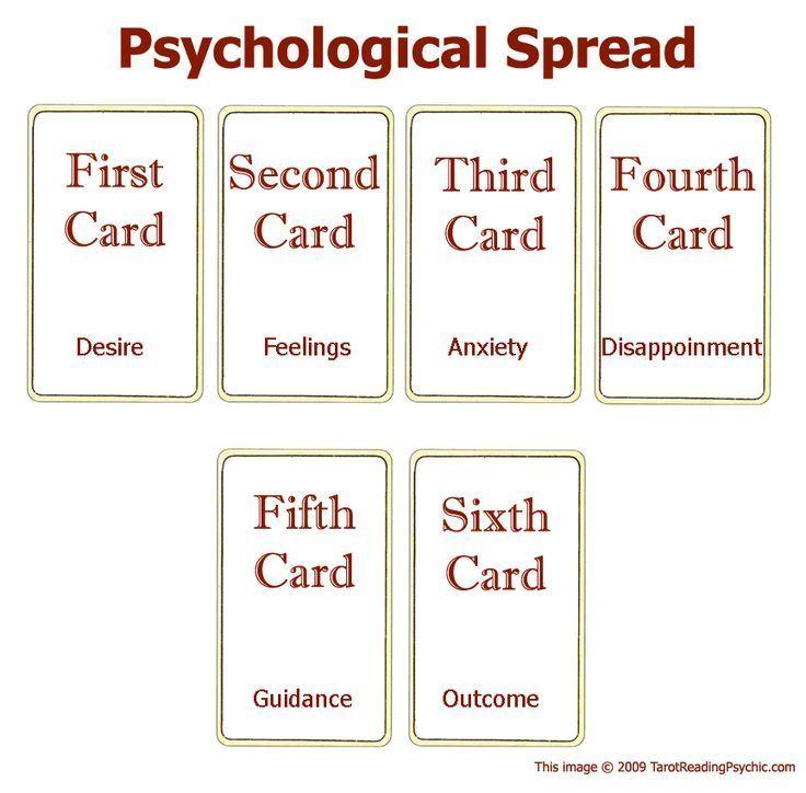 #Tarot Spreads - The Psychological Tarot Card Spread | Tarot Reading Psychic. #Psychological