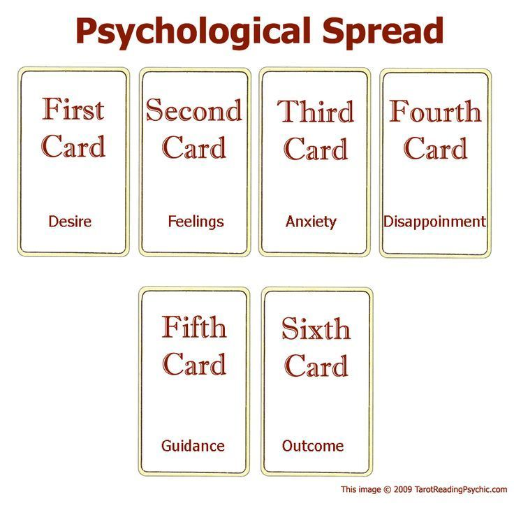 #Tarot Spreads - The Psychological Tarot Card Spread | Tarot Reading Psychic. #Psychological