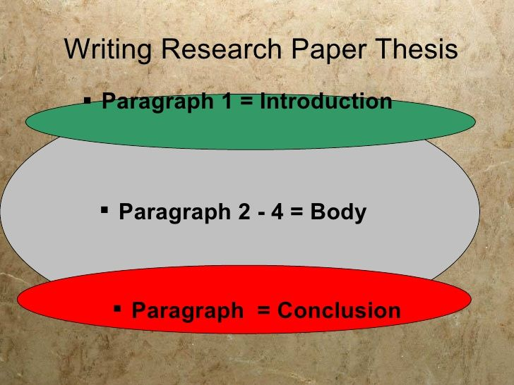 components of a thesis paragraph Introduction: introductory paragraph see, first, writing introductory paragraphs for different ways of getting your reader involved in your essay the introductory paragraph should also include the thesis statement, a kind of mini-outline for the paper: it tells the reader what the essay is about.