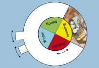 Owl Season Wheel - Craft Template - Lapbook resources for children in pre-K and kindergarten from KiGaPortal.com