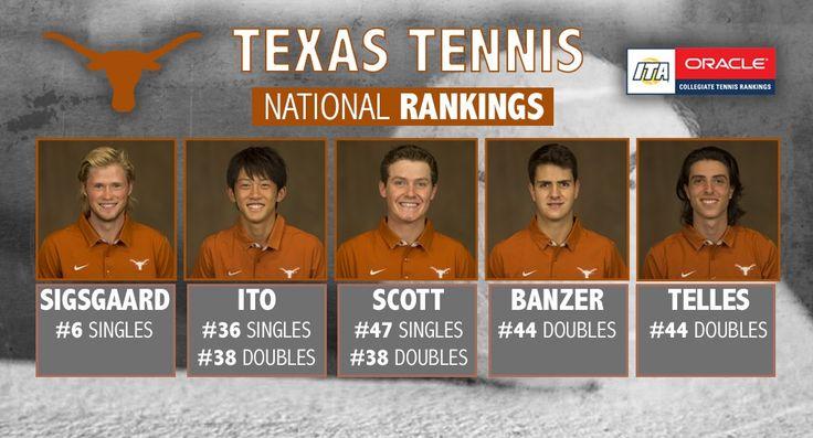 men's tennis rankings
