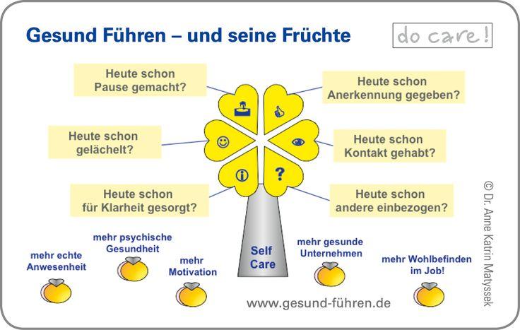 Gesund-Führen-CareCard