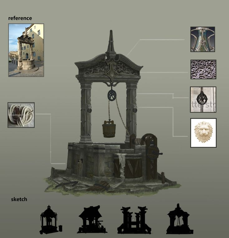 What Is Game Design Concept