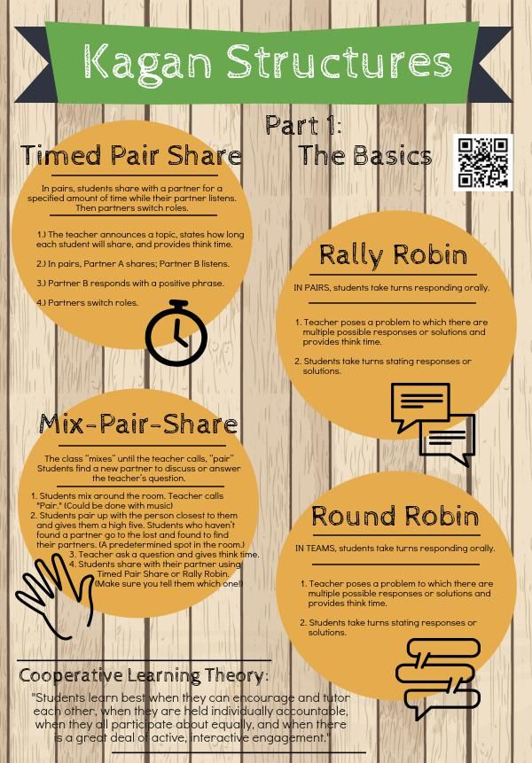 Collaborative Structures In The Classroom ~ Best images about whole brain teaching on pinterest