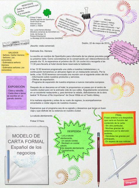 C1/C2 - Español de los negocios: Modelo de carta formal. Asunto: visita comercial.