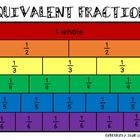 FREEBIE Equivalent Fractions Poster Available! Check it out!