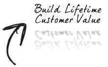 English: Creating lifelong customer value with...