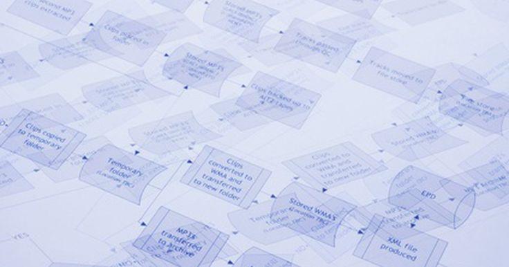 Estructura orgánica de Google. De acuerdo con la fortuna y todas las revistas de negocios, Google es la cuarta compañía más admirada en los Estados Unidos. También fue ubicada como la mejor empresa para trabajar en 2007 y 2008. La razón principal de esta admiración de los empleados es su estructura organizativa multi-funcional, que mantiene a través de técnicas de gestión de ...
