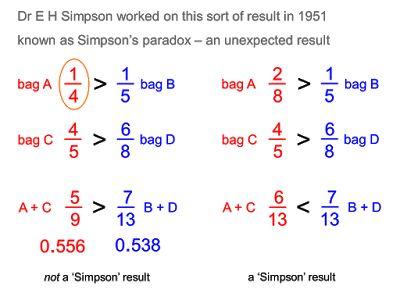 MEDIAN Don Steward mathematics teaching: Simpson's paradox (ii)