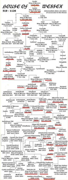 british royal family tree royal family trees queen  the house of wessex of which the british royal line is decendened cedric is the farthest