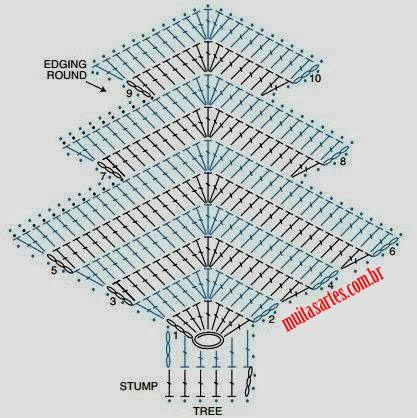 Árvore em crochê - Gráfico