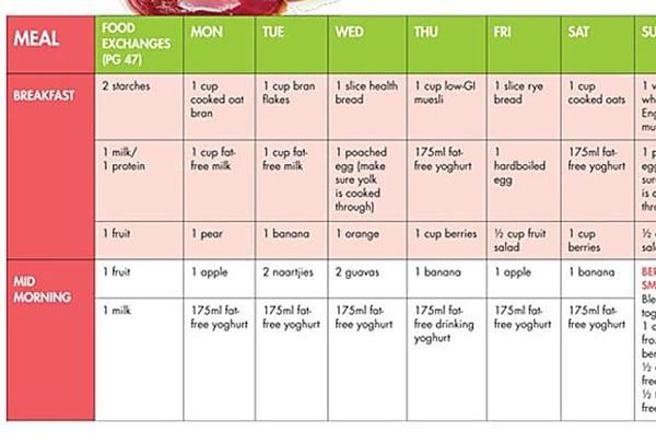 pregnancy diet third trimester plan