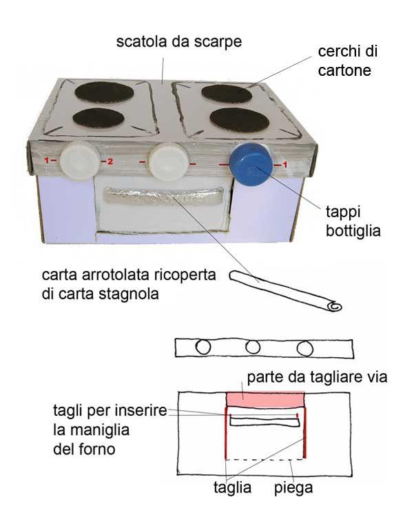 Pescepollo - Lavoretti manuali per bambini con le scatole