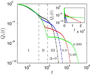 We can find inverse Laplace Transform of a constant function very easily we need to have knowledge about Laplace transform. Laplace transform has a wide application in mathematics but it is mainly used in Integration. The main application of Laplace transform is to convert frequency domain signal to time domain signal .here we will see an example how we can find the inverse Laplace transform of a constant function.
