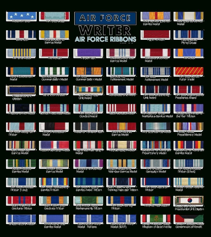 Punctual Military Decoration Chart Military Awards Ribbons